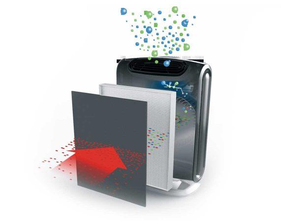Fellowes® AeraMax DX95 Air Purifier filter illustration