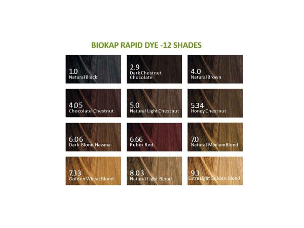 BioKap Dye Shades